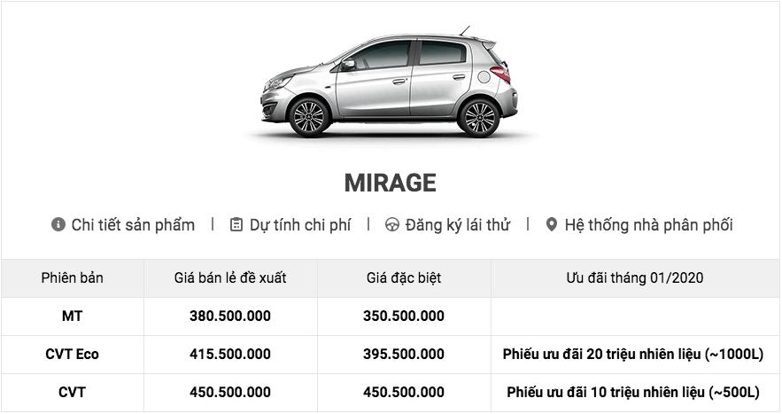 Gia-xe-Mitsubishi