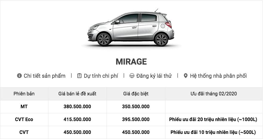 bang-gia-xe-mitsubishi-mirage