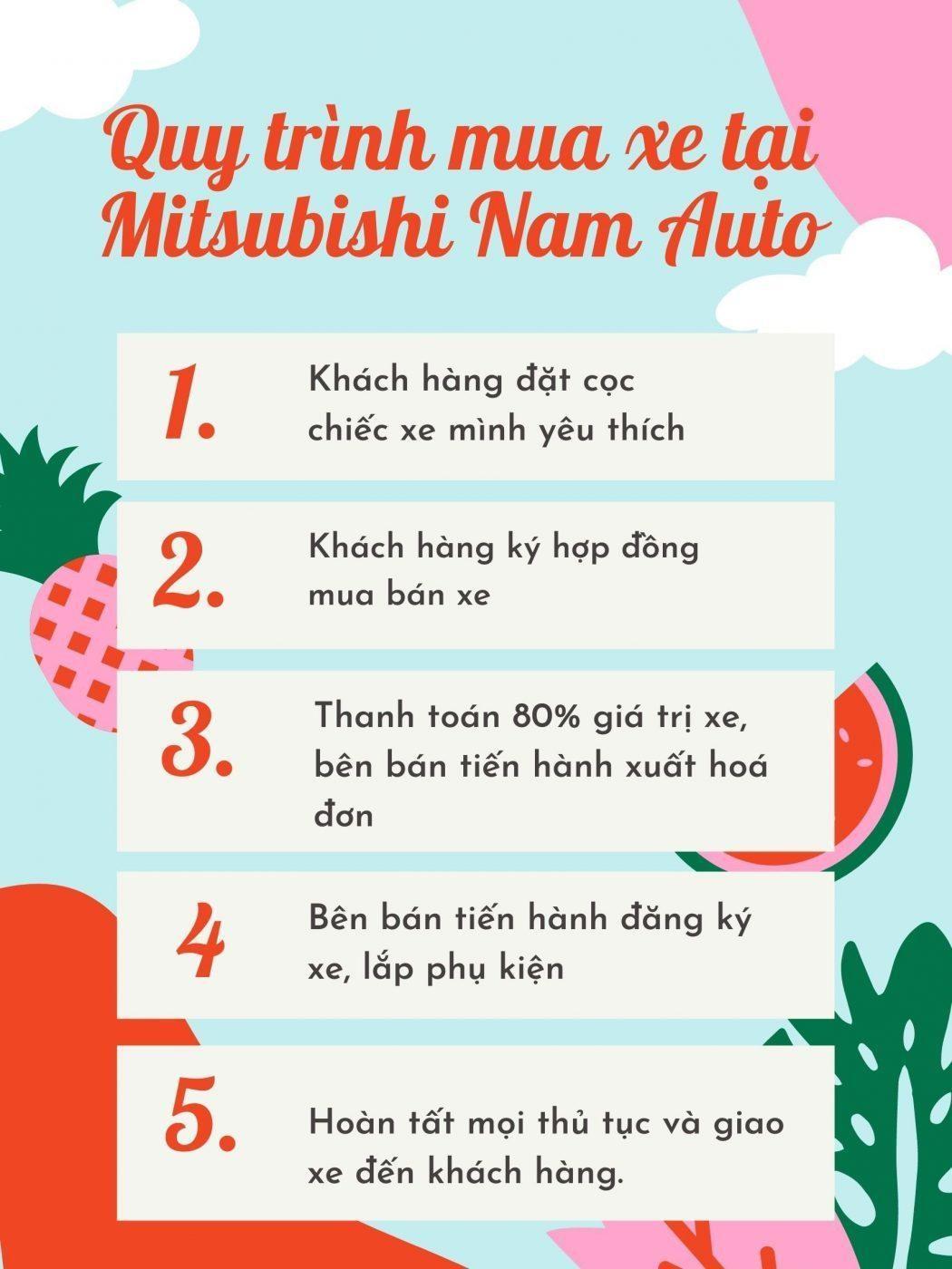 mitsubishi-nam-auto-co-uy-tin