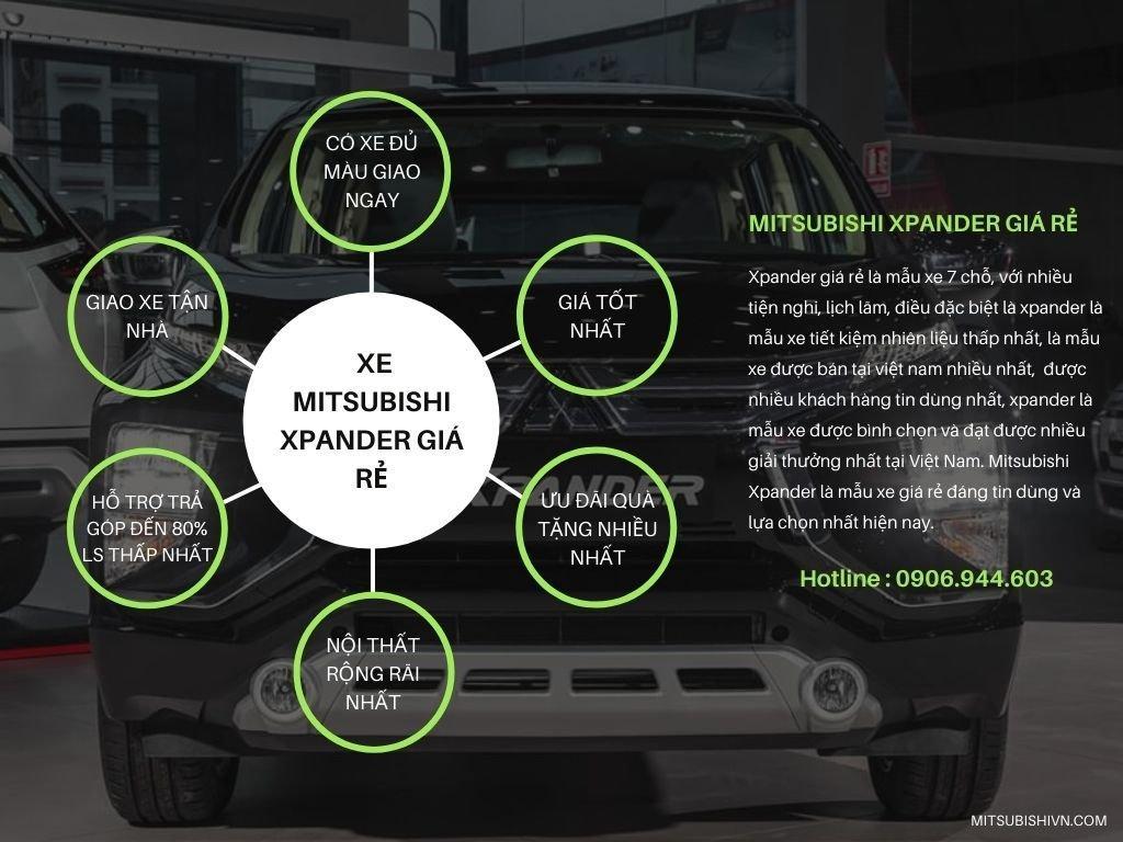 Xe Xpander Giá Rẻ – Đại Lý Mitsubishi Quận 7